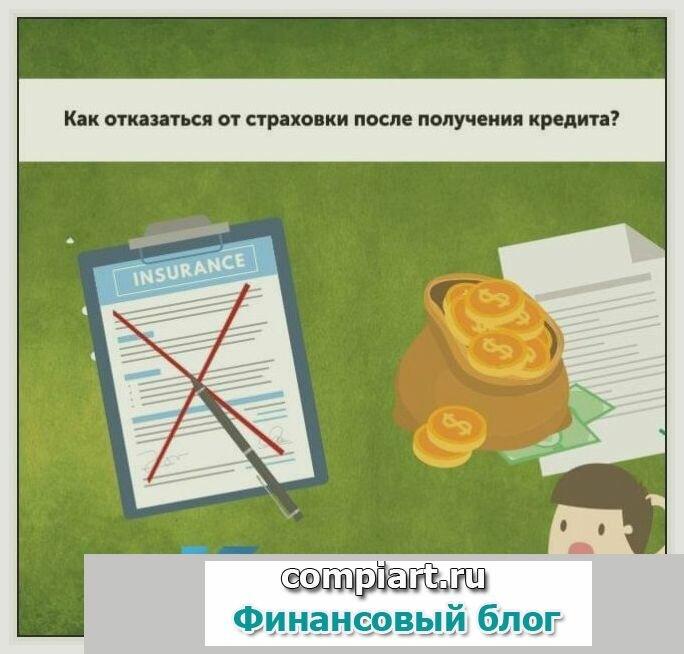 Как отказаться от страховки по кредиту: инструкция