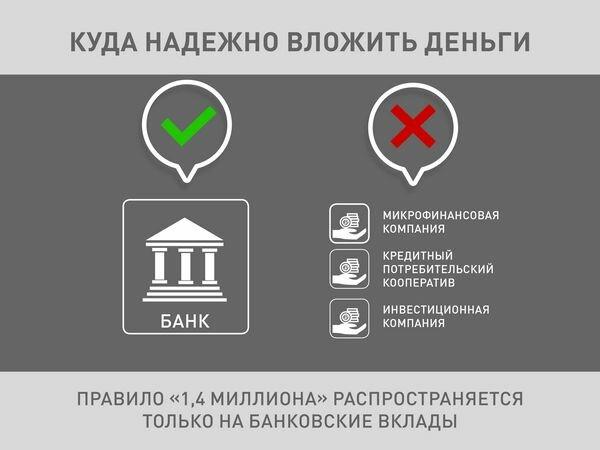 Кому выплачивать кредит в случае закрытия, ликвидации банка?