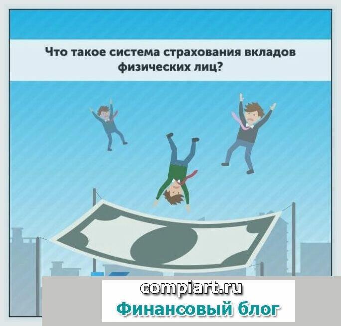 Особенности страхования банковских вкладов физических лиц