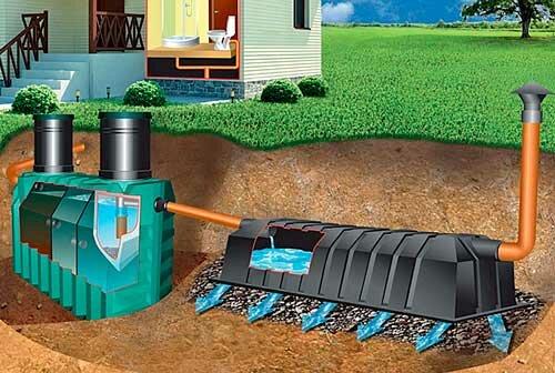 Подключаемся к автономной канализации